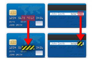 luotto-pankki-kortin-vahvistaminen